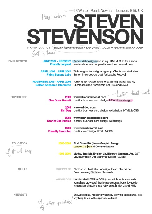 Awesome 10 Useful Tips For A Great Résumé Design